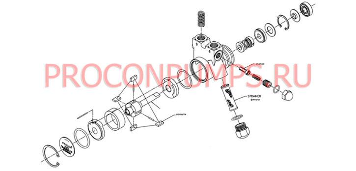 Схема насоса PROCON в разрезе